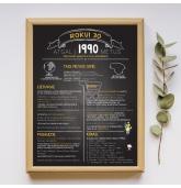 """Dovana 30 jubiliejaus proga - Paveikslas  """"Atgal į 1990 metus"""""""